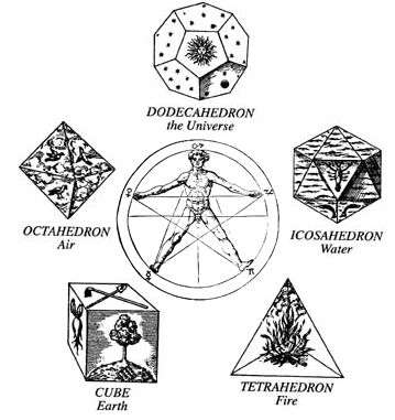platonic-solids-and-elements